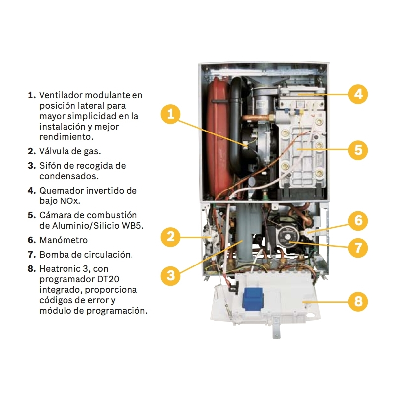 Caldera junkers cerapur excellence zsbe 30 2a natural - Caldera condensacion junkers ...