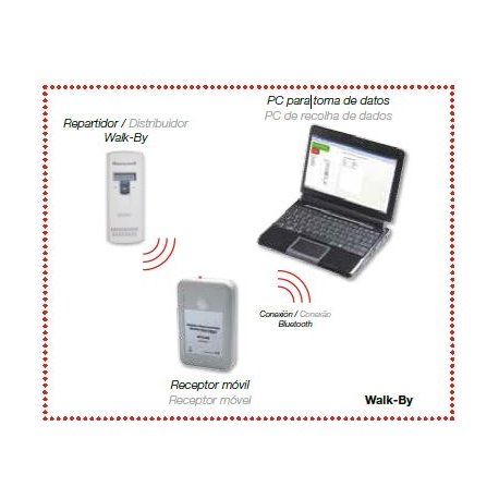 Kit Repartidor De Costes Honeywell E43205 con Receptor Walk By WTZ.WBSET-2PC