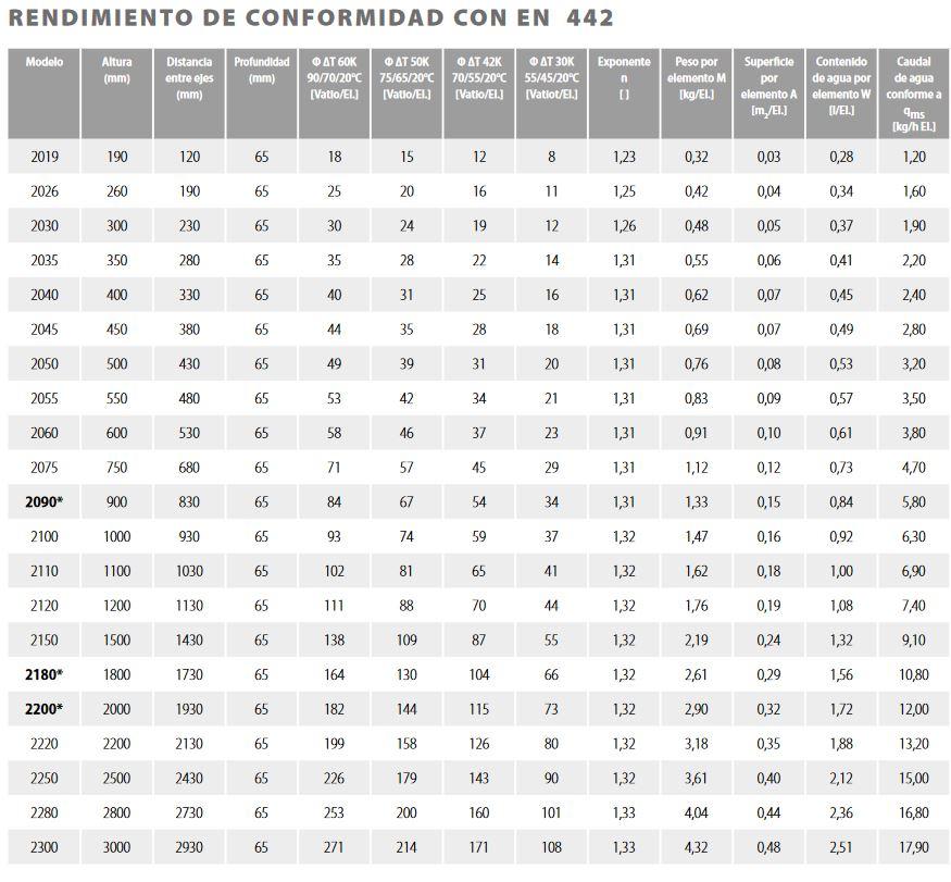 Prestaciones%20RRN2.JPG