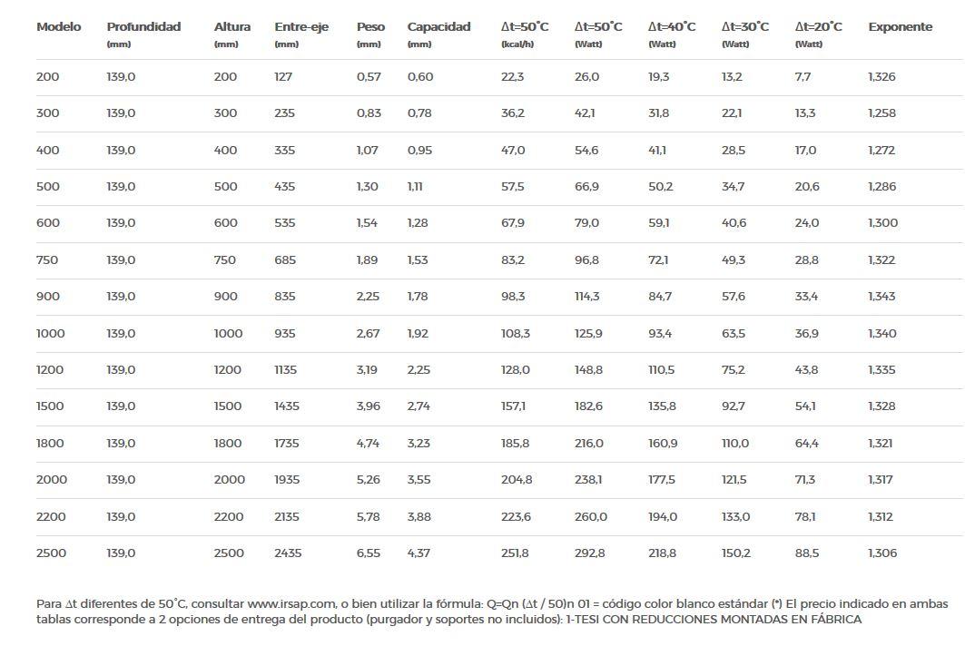 ESPECIFICACIONES%20TESI%204.JPG
