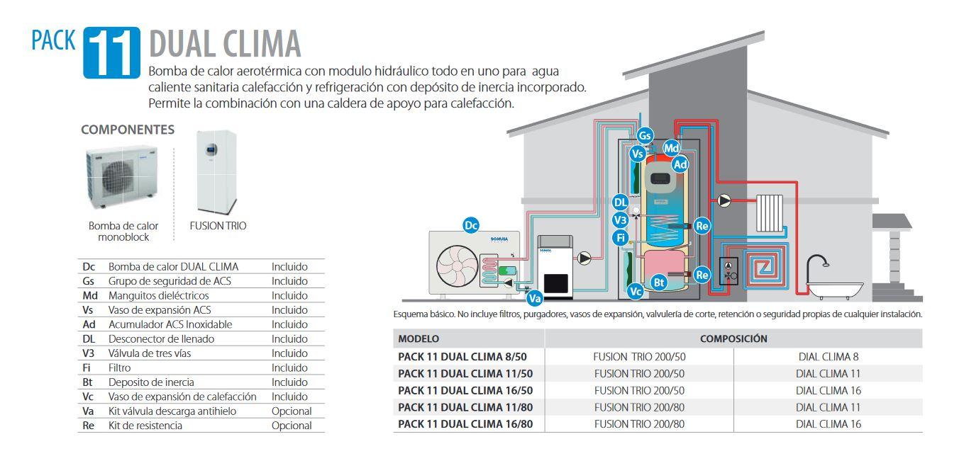 aparato aerotermia calefacción